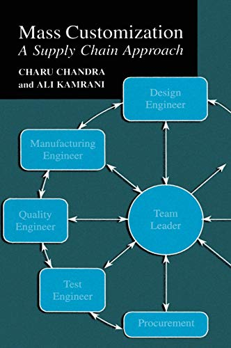 Mass Customization: A Supply Chain Approach