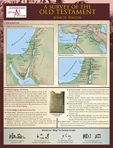 9780310273189: A Survey of the Old Testament Laminated Sheet (Zondervan Get an A! Study Guides)