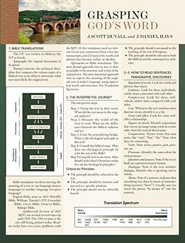 Grasping God's Word Laminated Sheet (Zondervan Get: Duvall, J. Scott;