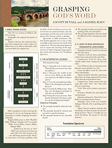 9780310275145: Grasping God's Word Laminated Sheet (Zondervan Get an A! Study Guides)
