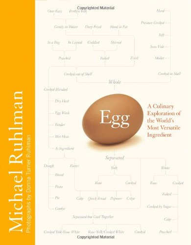 Egg: A Culinary Exploration of the World's Most Versatile Ingredient (SIGNED)