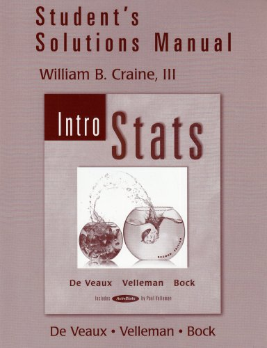 9780321287199: Student Solutions Manual for Intro Stats, 2nd Edition