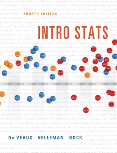9780321825278: Intro Stats