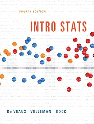 9780321826275: Intro Stats (Books a la Carte)