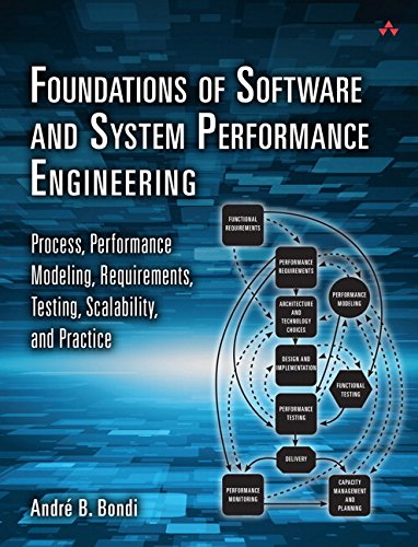 9780321833822: Foundations of Software and System Performance Engineering: Process, Performance Modeling, Requirements, Testing, Scalability, and Practice (Livelessons)