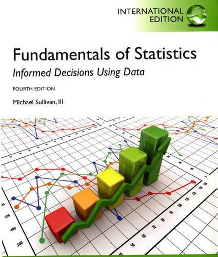 9780321905192: Fundamentals of Statistics