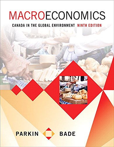 testbank for macroeconomics canada in the