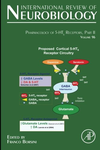 9780323164511: Pharmacology of 5-HT6 receptors, Part II