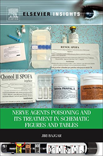9780323282499: Nerve Agents Poisoning and its Treatment in Schematic Figures and Tables