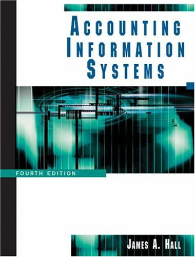 9780324192025: Accounting Information Systems