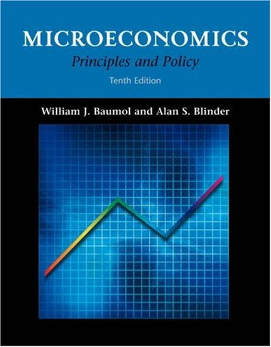 Microeconomics: Principles and Policy (with InfoTrac) (0324221150) by Alan S. Blinder; William J. Baumol
