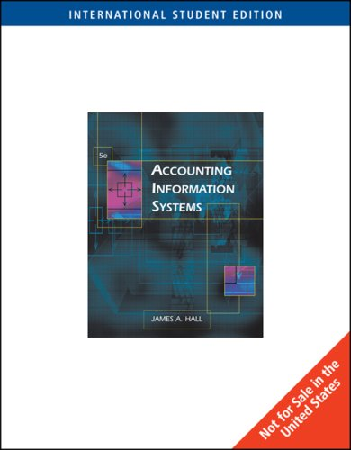 9780324375060: Accounting Information Systems