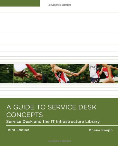 9780324785067: A Guide to Service Desk Concepts (Help Desk)