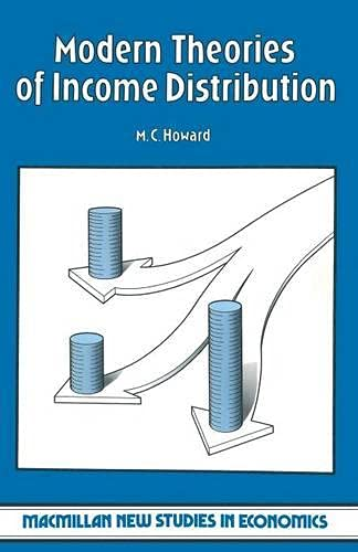 Modern Theories of Income Distribution (Macmillan New Studies in Economics): Howard, M.C.