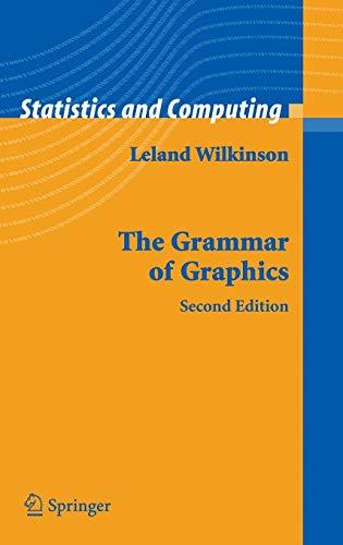 9780387245447: The Grammar of Graphics (Statistics and Computing)