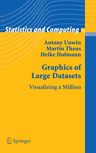 9780387329062: Graphics of Large Datasets: Visualizing a Million (Statistics and Computing)