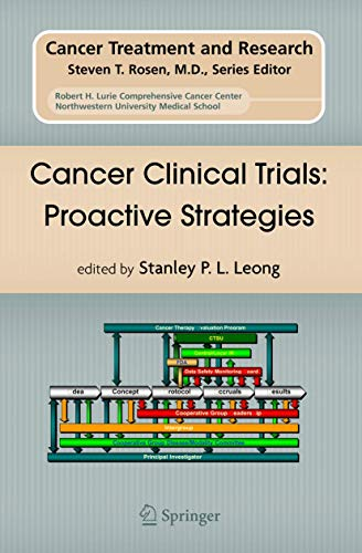 9780387332246: Cancer Clinical Trials: Proactive Strategies (Cancer Treatment and Research)