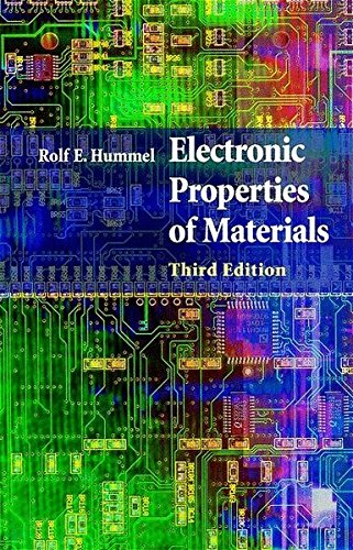 9780387951447: Electronic Properties of Materials