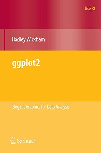 9780387981406: Ggplot2: Elegant Graphics for Data Analysis