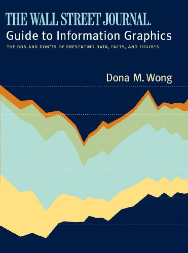 9780393072952: The Wall Street Journal Guide to Information Graphics: The Dos and Don'ts of Presenting Data, Facts, and Figures