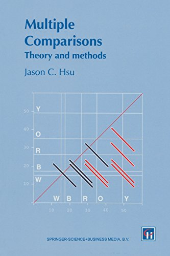 9780412982811: Multiple Comparisons: Theory and Methods (Guilford School Practitioner)