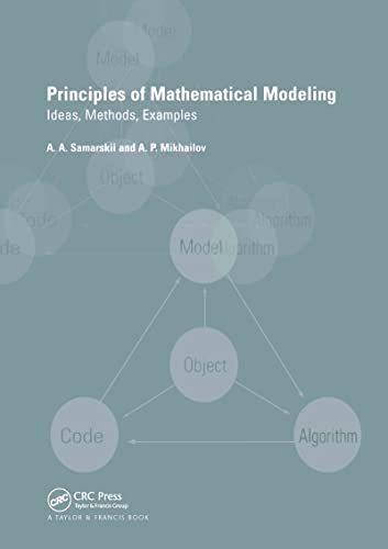 9780415272810: Principles of Mathematical Modelling: Ideas, Methods, Examples (Numerical Insights)