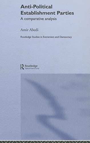 9780415319614: Anti-Political Establishment Parties: A Comparative Analysis