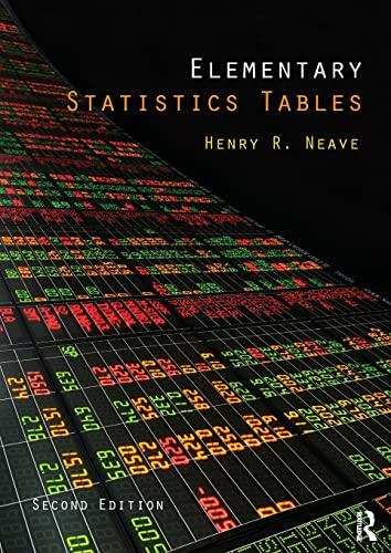 9780415563475: Elementary Statistics Tables