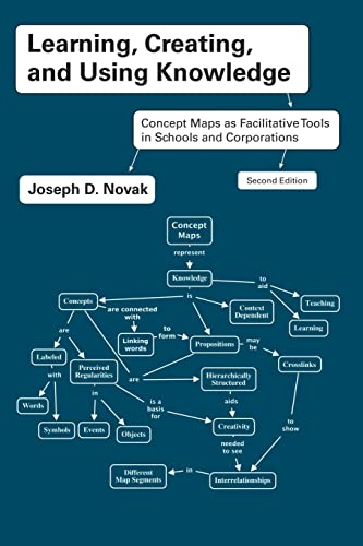 9780415991858: Learning, Creating, and Using Knowledge: Concept Maps as Facilitative Tools in Schools and Corporations