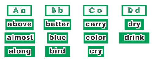 9780439549332: Word Wall Words Level 3: High Frequensy Words