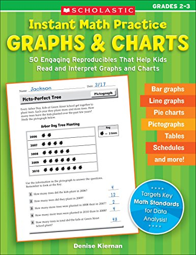 9780439629232: Instant Math Practice: Graphs & Charts (Grades 2-3): 50 Engaging Reproducibles That Help Kids Read and Interpret Graphs and Charts (Teaching Resources)