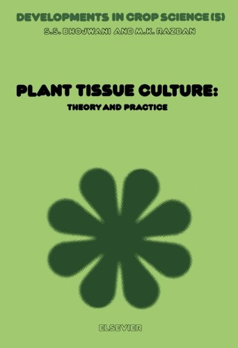 9780444425263: Plant Tissue Culture: Theory and Practice (Developments in Crop Science)