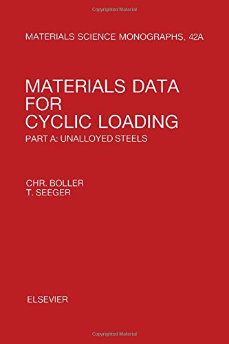 9780444428707: Materials Data for Cyclic Loading, Part A Unalloyed Steels