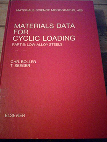 9780444428752: Materials Data for Cyclic Loading (Materials Science Monographs)