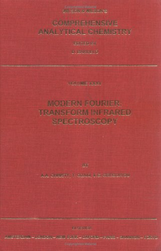 9780444500441: Modern Fourier Transform Infrared Spectroscopy (Comprehensive Analytical Chemistry)
