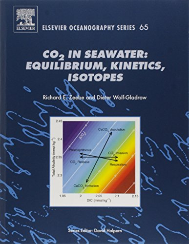 9780444509468: CO2 in Seawater: Equilibrium, Kinetics, Isotopes, Volume 65 (Elsevier Oceanography Series)