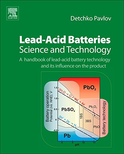 9780444528827: Lead-Acid Batteries: Science and Technology