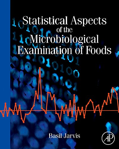 9780444530394: Statistical Aspects of the Microbiological Examination of Foods, Second Edition (Progress in Industrial Microbiology)