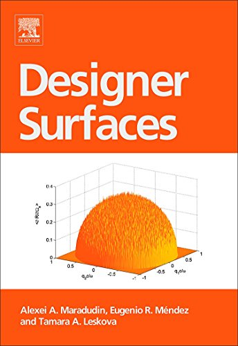9780444530486: Designer Surfaces