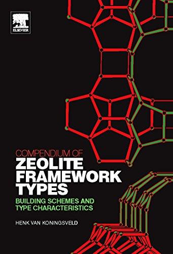 Compendium of Zeolite Framework Types: Building Schemes and Type Characteristics: Henk van ...
