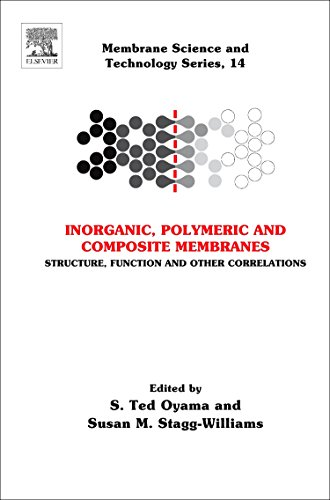 9780444537287: Inorganic Polymeric and Composite Membranes, Volume 14: Structure, Function and Other Correlations (Membrane Science and Technology)