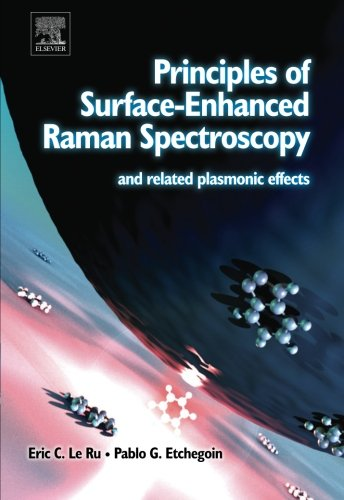 9780444547255: Principles of Surface-Enhanced Raman Spectroscopy: And Related Plasmonic Effects