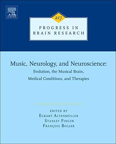 Music, Neurology, and Neuroscience: Evolution, the Musical