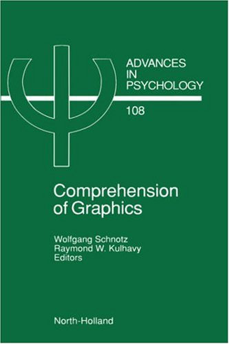 9780444817921: Comprehension of Graphics, Volume 108 (Advances in Psychology)