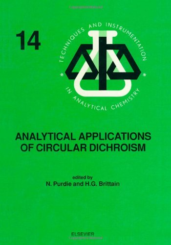 9780444895080: Analytical Applications of Circular Dichroism (Techniques and Instrumentation in Analytical Chemistry)