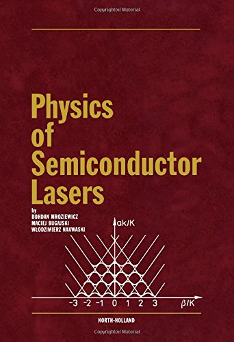 9780444987372: Physics of Semiconductor Lasers