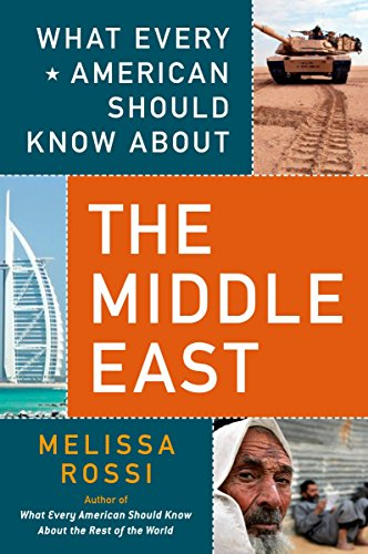 9780452289598: What Every American Should Know About the Middle East