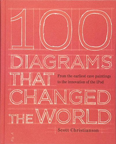 9780452298774: 100 Diagrams That Changed the World: From the Earliest Cave Paintings to the Innovation of the iPod