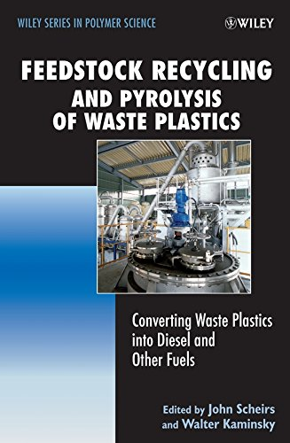 9780470021521: Feedstock Recycling and Pyrolysis of Waste Plastics: Converting Waste Plastics Into Diesel and Other Fuels (Wiley Series in Polymer Science)