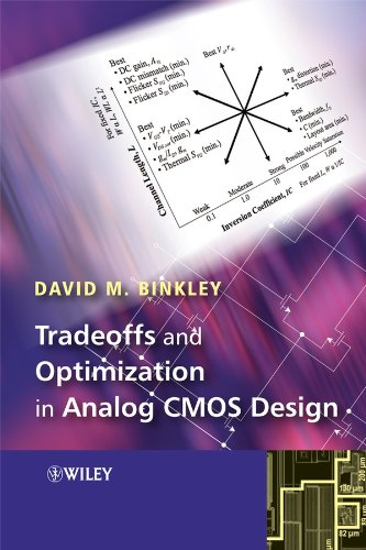 9780470031360: Tradeoffs and Optimization in Analog CMOS Design